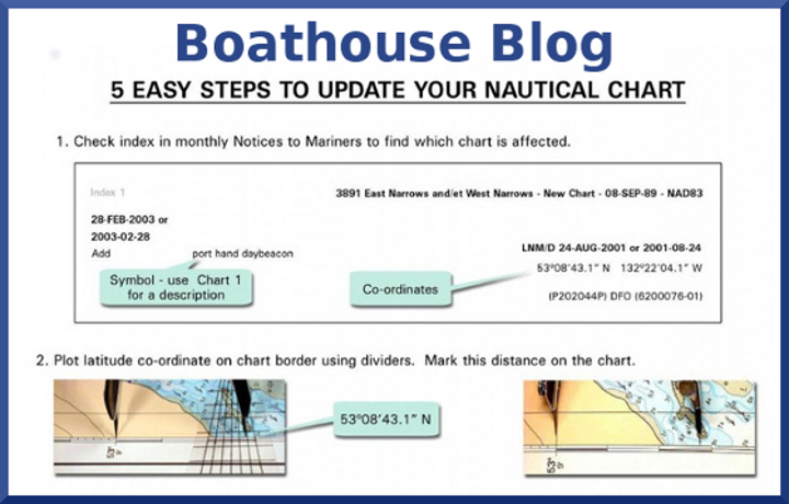 Boathouse Blog