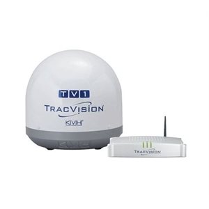 Satellite TV system for use with North American systems.